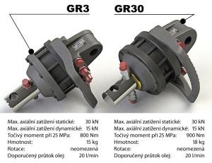 Rozdíly mezi rotátorem GR3 a GR30